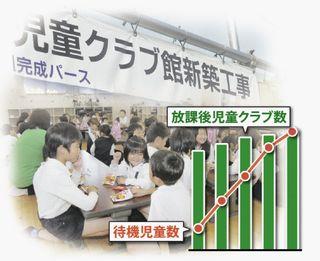 <放課後の居場所は今(1)>学童、落ちた 受け皿増も、待機減らず