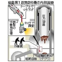 東電、19日に福島2号機再調査