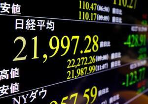 東証、午前終値2万2025円