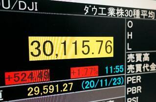 NY株終値、史上初の3万ドル
