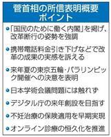 菅首相の所信表明概要ポイント