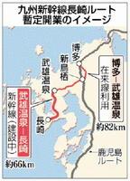 九州新幹線長崎ルート暫定開業のイメージ