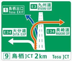 高速道ナンバリング標識のイメージ図