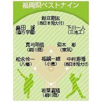 <高校野球100年企画>福岡 小…