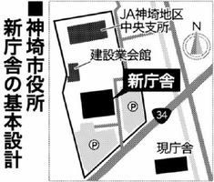 神埼市役所新庁舎の基本設計