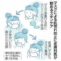 マスクによる肌荒れ防止に皮膚科医が勧めるスキンケア