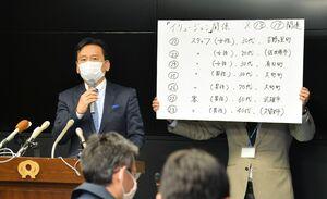 クラブ「イリュージョン」で発生したクラスター(集団感染)について説明する山口祥義知事=23日午後10時5分ごろ、佐賀県庁