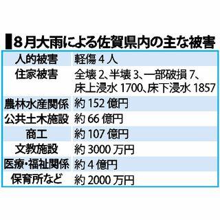 <佐賀2021大雨>被害総額330億円、佐賀豪雨並みに 特別警報から1カ月