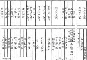 佐賀地方法務局の地図を基に、小宮弘資さんが作成した明治22~30年ごろの大石町の住宅地図の一部