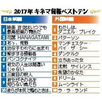 2017年 キネマ旬報ベストテン