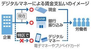 デジタルマネーによる賃金支払いのイメージ