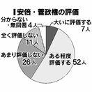 〈2021衆院選さが・100人の視点〉安倍・菅政権の評価…