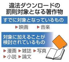 違法ダウンロードの罰則対象となる著作物
