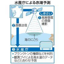 最新鋭衛星で赤潮発生予測