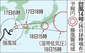 台風14号の予想進路(16日18時現在)