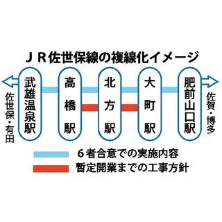 新幹線長崎ルート 複線化「大町-高橋」に短縮 国交省、計画変更を認可 事業費1200億円増