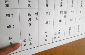 同姓同名の「青木茂」さん。候補者一覧表には年齢と現職、新人の別を補記した=唐津市内の投票所