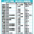 コロナワクチン、佐賀県内接種 17市町、個別・集団「…
