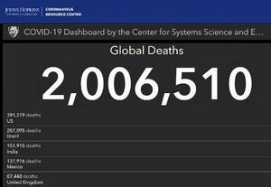 新型コロナウイルス感染症による世界全体の死者が200万人を超えたとする米ジョンズ・ホプキンズ大の特設サイト(共同)