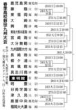 東明館は初戦、センバツ出場の具志川商と対戦 第148…