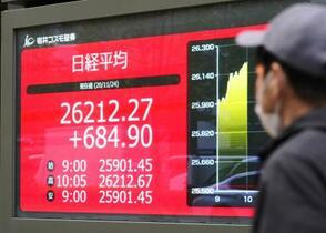 東証、午前終値は2万6196円