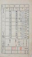 成績優秀だった宮島トミエさんの通信表。勤労動員も評価の対象になっている