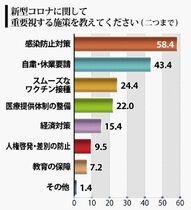<18歳選挙権>佐賀県内の高校生…