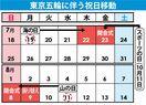 <こちさが>カレンダーにご注意! 五輪開催で祝日が移動