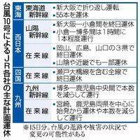 台風10号によるJR各社の主な計画運休(15日分)