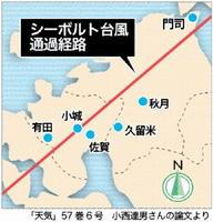 シーボルト台風通過経路