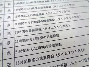 「中井やまゆり園」の個室の施錠に関する内部資料(左欄は寮の名称)