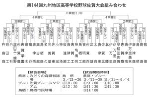 九州高校野球佐賀大会、3月21日開幕