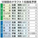 佐藤輝明、早川隆久は競合が確実