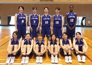 ひらまつ病院・天皇杯全日本バスケットボール選手権県代表紹介
