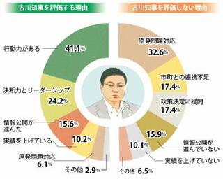 2014県民世論調査・特集(1)