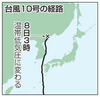 台風10号の経路