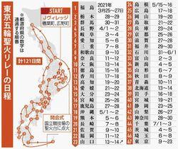 聖火リレー、佐賀県内は来年5月9…