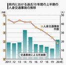 人身事故減るも死者は大幅増 佐賀県内上半期 外出自粛で交…