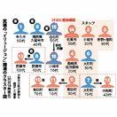 <新型コロナ>武雄クラスターは16人に 白石の男性、クラ…