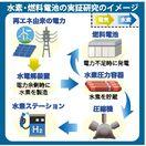 再生エネ拡大へ「水素で蓄電」県が検証