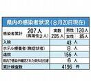 <新型コロナ>佐賀県内新たに4人感染 県立高の61人は陰…