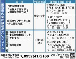 集団接種の日程表