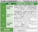 東京都、6月1日に緩和第2段階