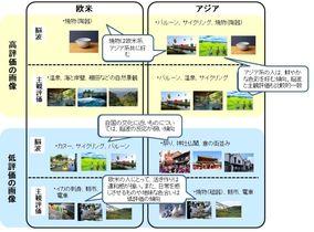 外国人の好み「佐賀」で探る JT…