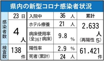 <新型コロナ>デルタ株、佐賀県内…