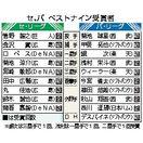 DeNA・宮崎初受賞 ベストナイン