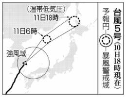 台風5号の予想進路(10日18時現在)=共同通信