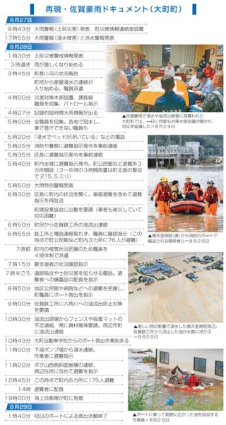 <佐賀豪雨から半年>8.28大町町役場再現 職員奔走「災」次々と 浸水、油流出、ぼた山崩落、ポンプ停止…