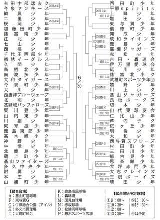 全日本学童軟式野球・佐賀県大会 5月25、26日に2~4回戦
