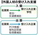 <新型コロナ>外国人材の出入国時の費用を補助 佐賀県、コ…